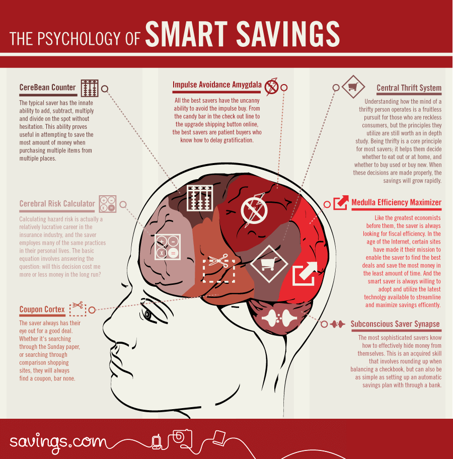 DealPro Psychology of Savings Infographic