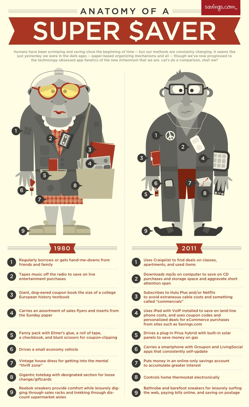 Super Saver 1980 vs. 2011 Infographic